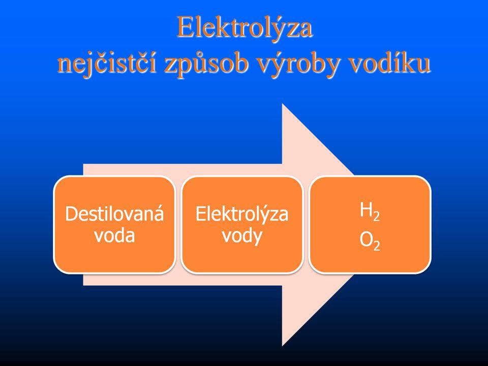 Elektrolýza nejčistčí způsob výroby vodíku