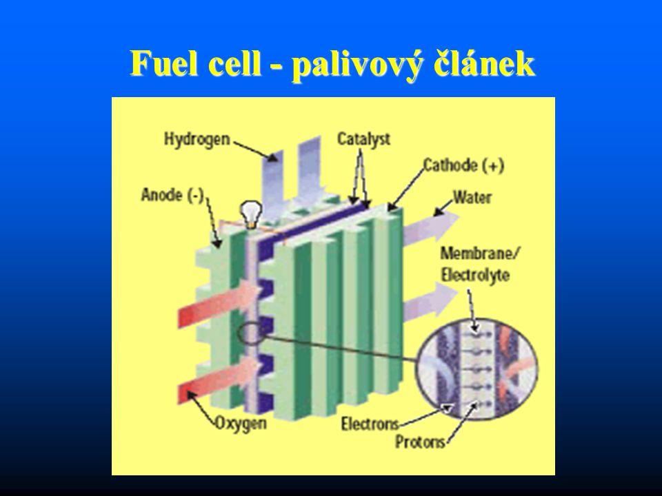 Výhody a nevýhody vodíkových pohonů VýhodyNevýhody Bez škodlivých emisí Velmi reaktivní prvek Žádný hluk Požadavek čistého vodíku Vysoká teplota samovznícení oproti benzinu Vysoké investiční náklady Vysoká termodynamická účinnost Drahé materiály (Pt) Nemusí se nabíjet Nízká hustota uskladnění energie