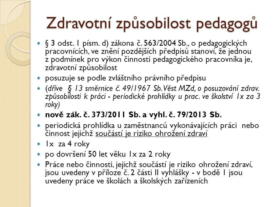 Vstupní prohlídka uchazeče o zaměstnání  Podle novely zákona č.