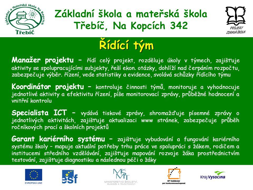 Základní škola a mateřská škola Třebíč, Na Kopcích 342 Řídící tým Manažer projektu – řídí celý projekt, rozděluje úkoly v týmech, zajišťuje aktivity s