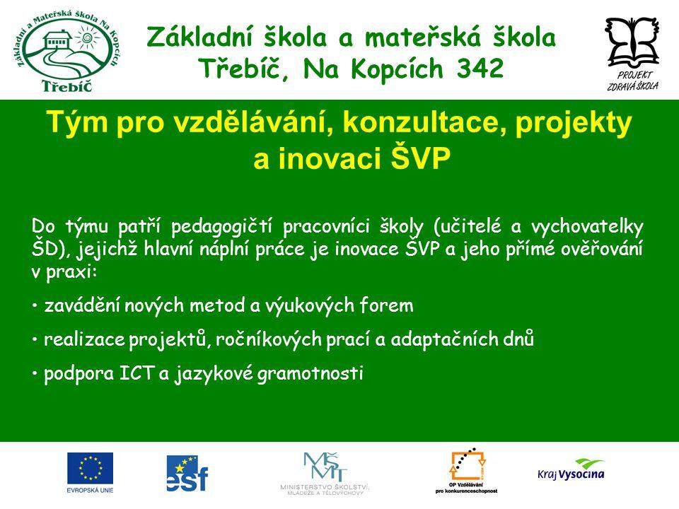 Základní škola a mateřská škola Třebíč, Na Kopcích 342 Tým pro vzdělávání, konzultace, projekty a inovaci ŠVP Do týmu patří pedagogičtí pracovníci ško