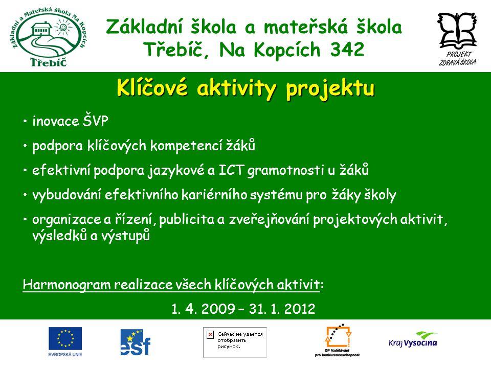 Základní škola a mateřská škola Třebíč, Na Kopcích 342 Klíčové aktivity projektu •inovace ŠVP •podpora klíčových kompetencí žáků •efektivní podpora ja