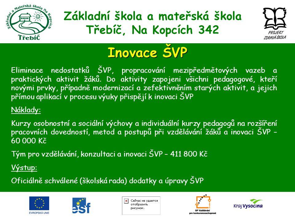 Základní škola a mateřská škola Třebíč, Na Kopcích 342 Inovace ŠVP Eliminace nedostatků ŠVP, propracování mezipředmětových vazeb a praktických aktivit