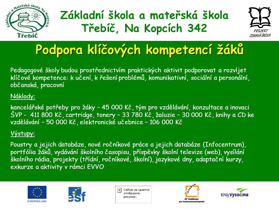 Základní škola a mateřská škola Třebíč, Na Kopcích 342 Podpora klíčových kompetencí žáků Pedagogové školy budou prostřednictvím praktických aktivit po