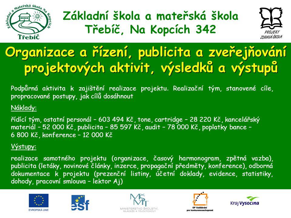 Základní škola a mateřská škola Třebíč, Na Kopcích 342 Organizace a řízení, publicita a zveřejňování projektových aktivit, výsledků a výstupů Podpůrná