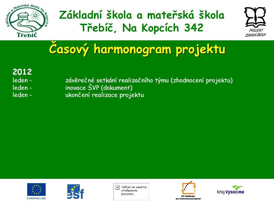 Základní škola a mateřská škola Třebíč, Na Kopcích 342 Časový harmonogram projektu 2012 leden - závěrečné setkání realizačního týmu (zhodnocení projek