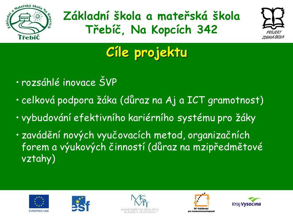 Základní škola a mateřská škola Třebíč, Na Kopcích 342 Cíle projektu •rozsáhlé inovace ŠVP •celková podpora žáka (důraz na Aj a ICT gramotnost) •vybud