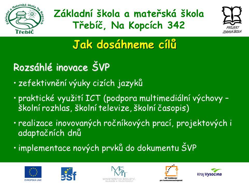 Základní škola a mateřská škola Třebíč, Na Kopcích 342 Jak dosáhneme cílů Rozsáhlé inovace ŠVP •zefektivnění výuky cizích jazyků •praktické využití IC