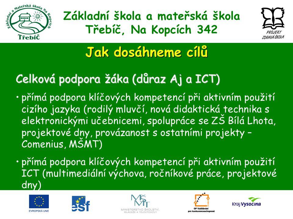 Základní škola a mateřská škola Třebíč, Na Kopcích 342 Jak dosáhneme cílů Celková podpora žáka (důraz Aj a ICT) •přímá podpora klíčových kompetencí př