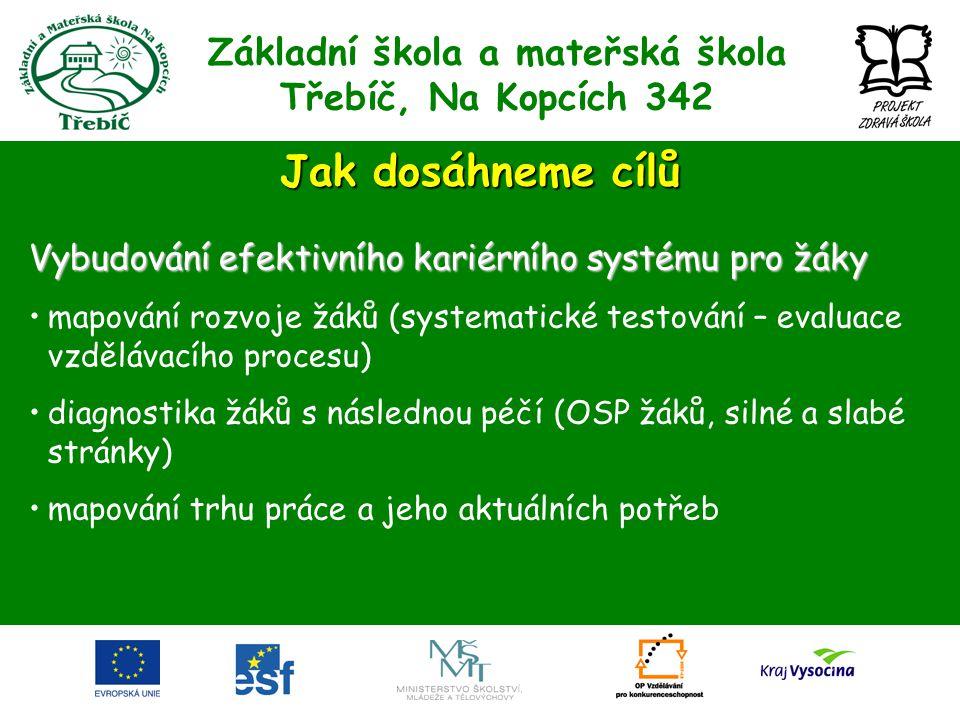 Základní škola a mateřská škola Třebíč, Na Kopcích 342 Organizace a řízení, publicita a zveřejňování projektových aktivit, výsledků a výstupů Podpůrná aktivita k zajištění realizace projektu.