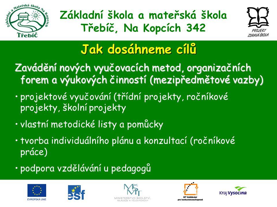 Základní škola a mateřská škola Třebíč, Na Kopcích 342 Jak dosáhneme cílů Zavádění nových vyučovacích metod, organizačních forem a výukových činností