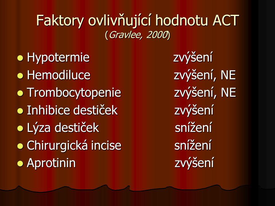 Faktory ovlivňující hodnotu ACT (Gravlee, 2000)  Hypotermie zvýšení  Hemodiluce zvýšení, NE  Trombocytopenie zvýšení, NE  Inhibice destiček zvýšen