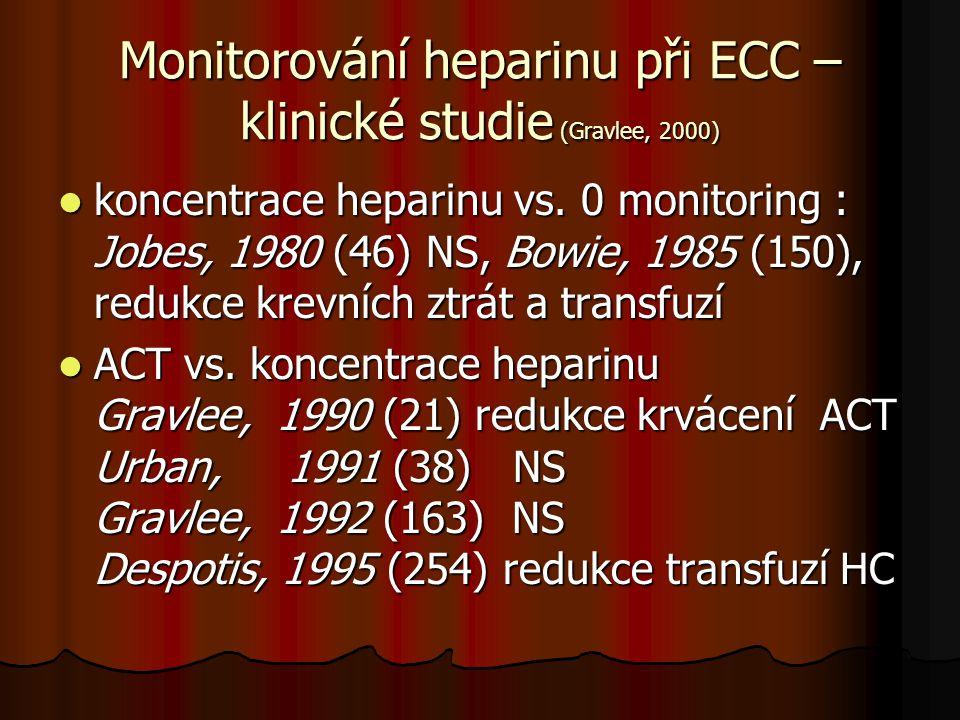 Monitorování heparinu při ECC – klinické studie (Gravlee, 2000)  koncentrace heparinu vs. 0 monitoring : Jobes, 1980 (46) NS, Bowie, 1985 (150), redu
