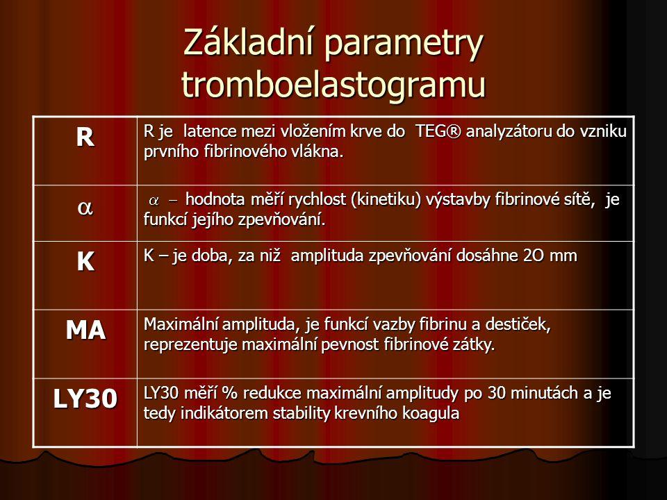 Základní parametry tromboelastogramu R R je latence mezi vložením krve do TEG® analyzátoru do vzniku prvního fibrinového vlákna.   hodnota měří