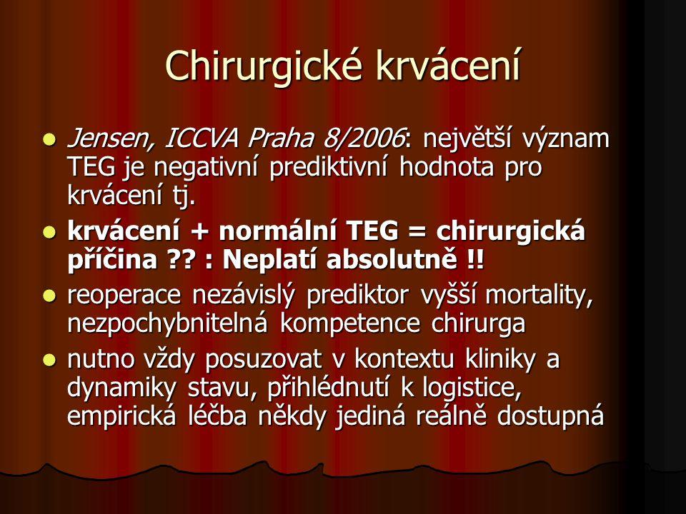 Chirurgické krvácení  Jensen, ICCVA Praha 8/2006: největší význam TEG je negativní prediktivní hodnota pro krvácení tj.  krvácení + normální TEG = c