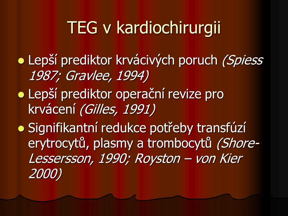 TEG v kardiochirurgii  Lepší prediktor krvácivých poruch (Spiess 1987; Gravlee, 1994)  Lepší prediktor operační revize pro krvácení (Gilles, 1991) 