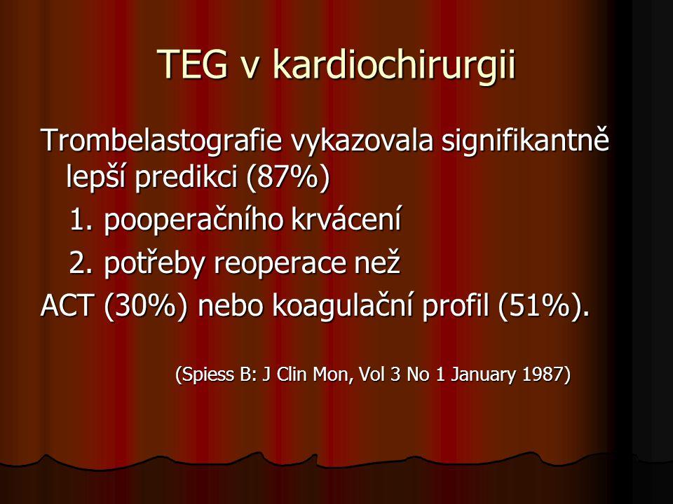 TEG v kardiochirurgii Trombelastografie vykazovala signifikantně lepší predikci (87%) 1. pooperačního krvácení 1. pooperačního krvácení 2. potřeby reo