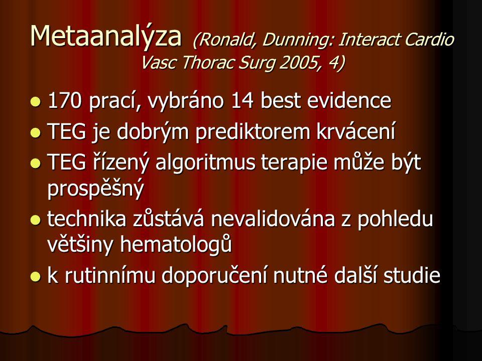 Metaanalýza (Ronald, Dunning: Interact Cardio Vasc Thorac Surg 2005, 4)  170 prací, vybráno 14 best evidence  TEG je dobrým prediktorem krvácení  T