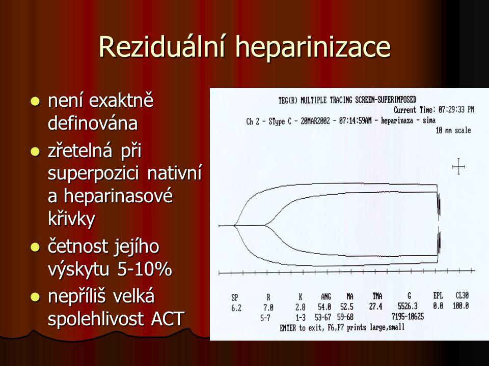 Reziduální heparinizace  není exaktně definována  zřetelná při superpozici nativní a heparinasové křivky  četnost jejího výskytu 5-10%  nepříliš v
