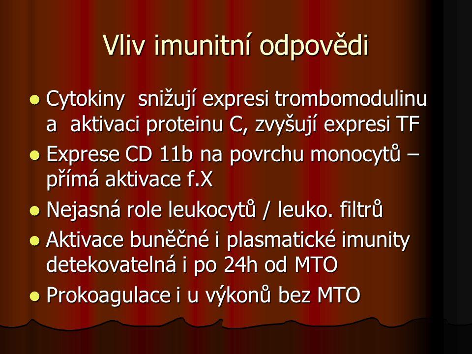 Vliv imunitní odpovědi  Cytokiny snižují expresi trombomodulinu a aktivaci proteinu C, zvyšují expresi TF  Exprese CD 11b na povrchu monocytů – přím