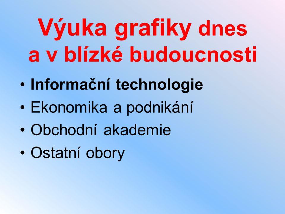 Výuka grafiky dnes a v blízké budoucnosti •Informační technologie •Ekonomika a podnikání •Obchodní akademie •Ostatní obory