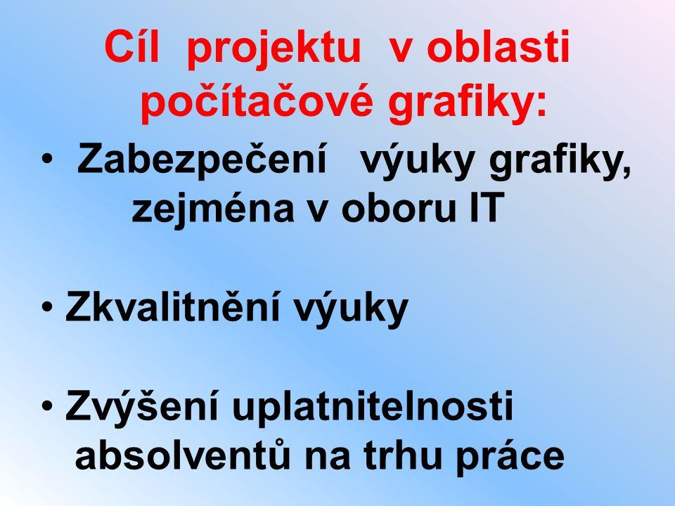 Cíl projektu v oblasti počítačové grafiky: • Zabezpečení výuky grafiky, zejména v oboru IT • Zkvalitnění výuky • Zvýšení uplatnitelnosti absolventů na