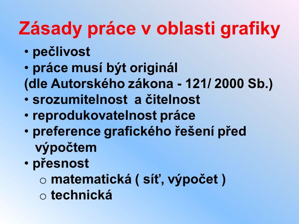 Zásady práce v oblasti grafiky • pečlivost • práce musí být originál (dle Autorského zákona - 121/ 2000 Sb.) • srozumitelnost a čitelnost • reprodukov