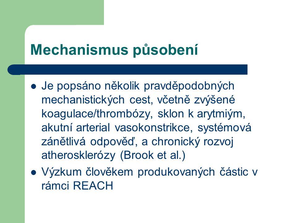 Mechanismus působení  Je popsáno několik pravděpodobných mechanistických cest, včetně zvýšené koagulace/thrombózy, sklon k arytmiým, akutní arterial