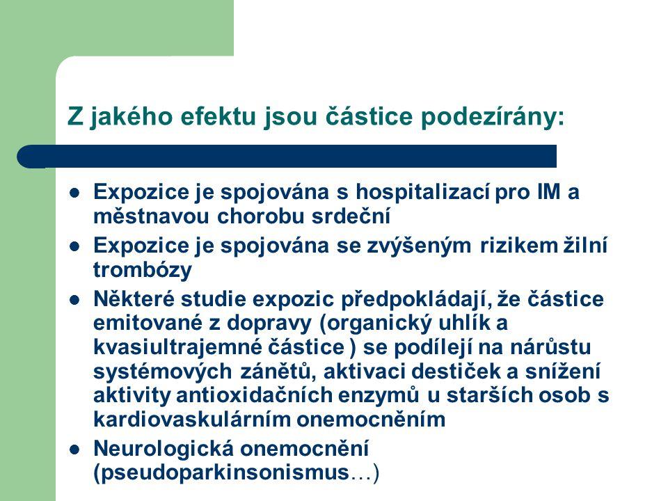 Z jakého efektu jsou částice podezírány:  Expozice je spojována s hospitalizací pro IM a městnavou chorobu srdeční  Expozice je spojována se zvýšený