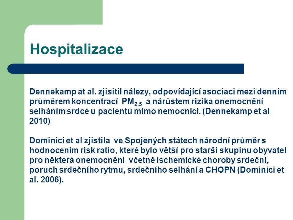 Hospitalizace Dennekamp at al. zjisitil nálezy, odpovídající asociaci mezi denním průměrem koncentrací PM 2.5 a nárůstem rizika onemocnění selháním sr