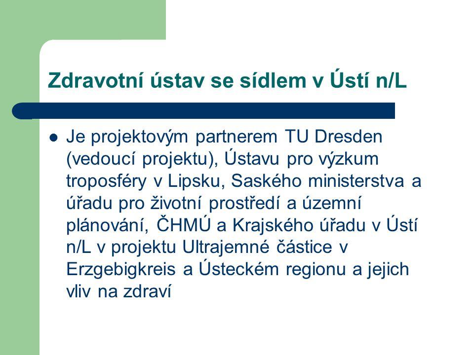 Zdravotní ústav se sídlem v Ústí n/L  Je projektovým partnerem TU Dresden (vedoucí projektu), Ústavu pro výzkum troposféry v Lipsku, Saského minister