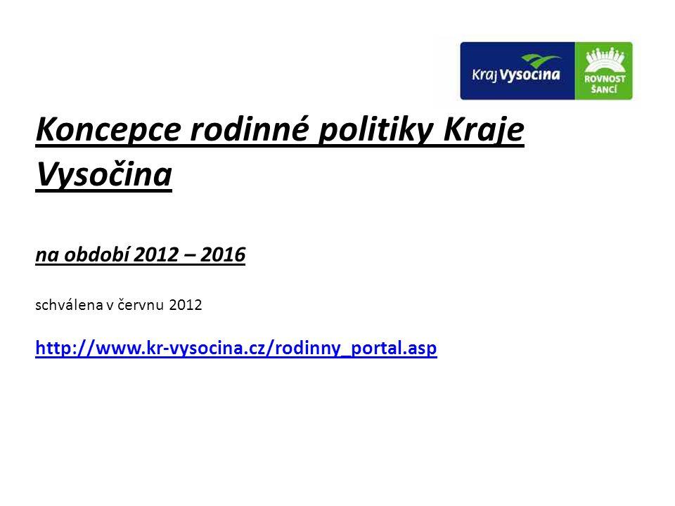 Koncepce rodinné politiky Kraje Vysočina na období 2012 – 2016 schválena v červnu 2012 http://www.kr-vysocina.cz/rodinny_portal.asp http://www.kr-vysocina.cz/rodinny_portal.asp