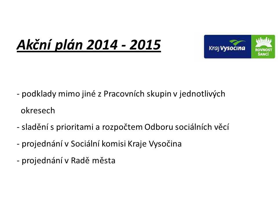Akční plán 2014 - 2015 - podklady mimo jiné z Pracovních skupin v jednotlivých okresech - sladění s prioritami a rozpočtem Odboru sociálních věcí - projednání v Sociální komisi Kraje Vysočina - projednání v Radě města