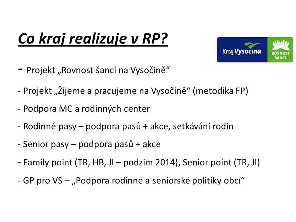 """Co kraj realizuje v RP? - Projekt """"Rovnost šancí na Vysočině"""" - Projekt """"Žijeme a pracujeme na Vysočině"""" (metodika FP) - Podpora MC a rodinných center"""