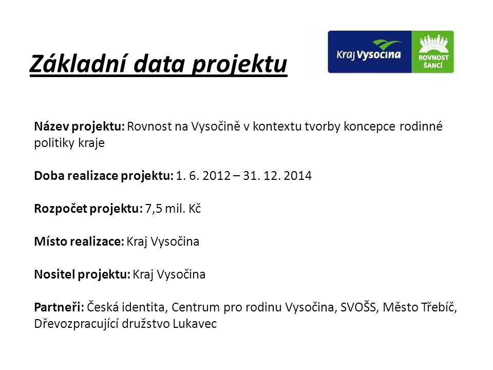 Základní data projektu Název projektu: Rovnost na Vysočině v kontextu tvorby koncepce rodinné politiky kraje Doba realizace projektu: 1. 6. 2012 – 31.