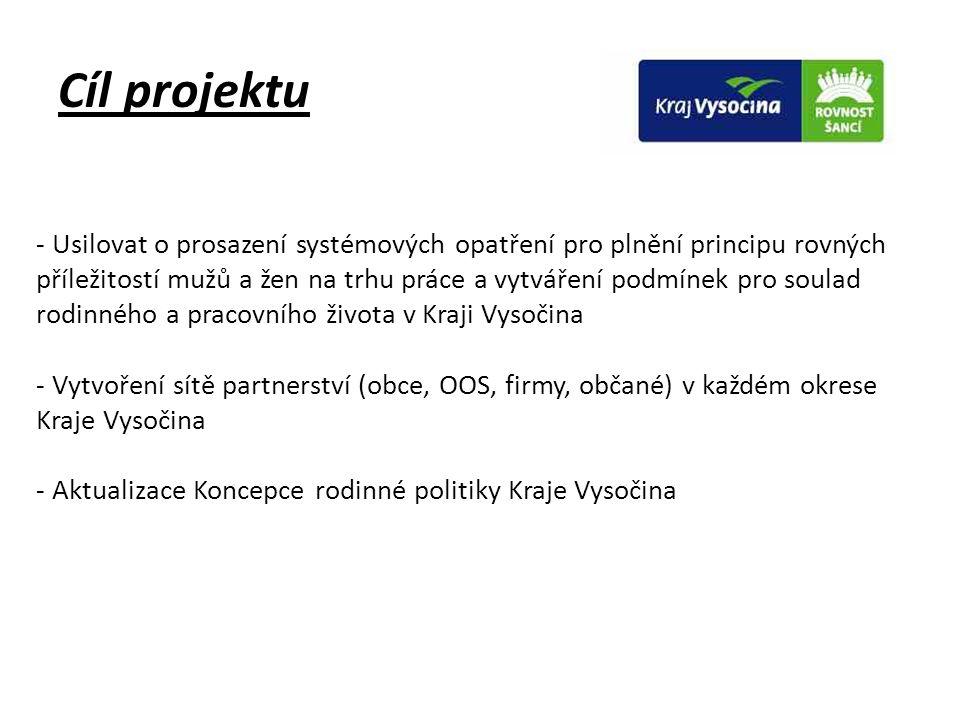 Cíl projektu - Usilovat o prosazení systémových opatření pro plnění principu rovných příležitostí mužů a žen na trhu práce a vytváření podmínek pro soulad rodinného a pracovního života v Kraji Vysočina - Vytvoření sítě partnerství (obce, OOS, firmy, občané) v každém okrese Kraje Vysočina - Aktualizace Koncepce rodinné politiky Kraje Vysočina