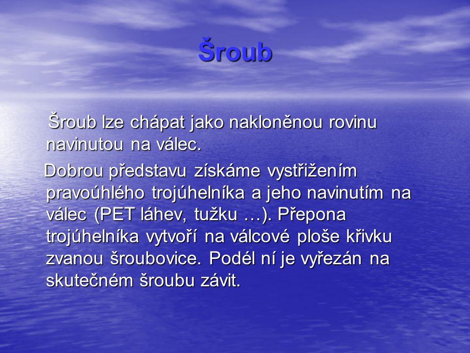 Šroub Šroub lze chápat jako nakloněnou rovinu navinutou na válec.