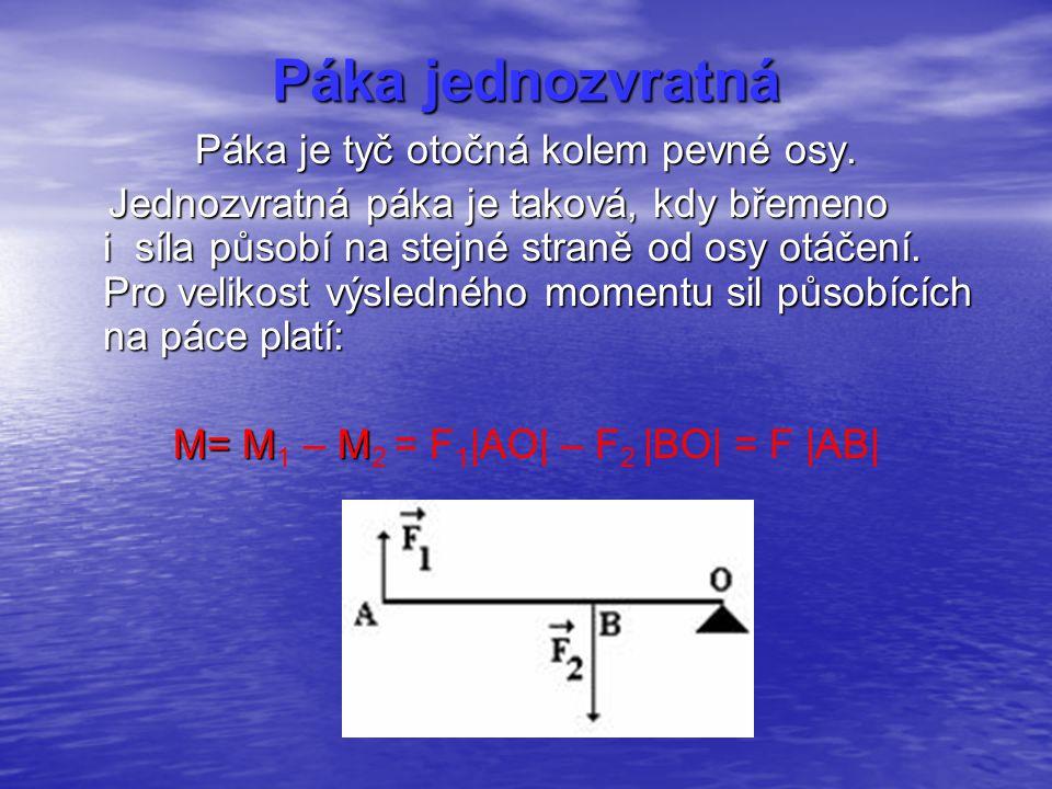 Páka jednozvratná Páka je tyč otočná kolem pevné osy.
