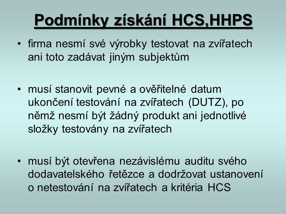 Podmínky získání HCS,HHPS •firma nesmí své výrobky testovat na zvířatech ani toto zadávat jiným subjektům •musí stanovit pevné a ověřitelné datum ukon