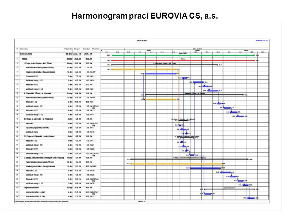 Harmonogram prací EUROVIA CS, a.s.