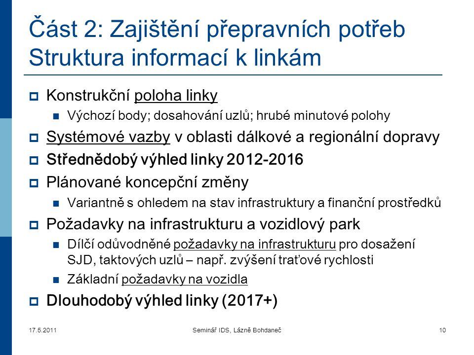 17.5.2011Seminář IDS, Lázně Bohdaneč10 Část 2: Zajištění přepravních potřeb Struktura informací k linkám  Konstrukční poloha linky  Výchozí body; do