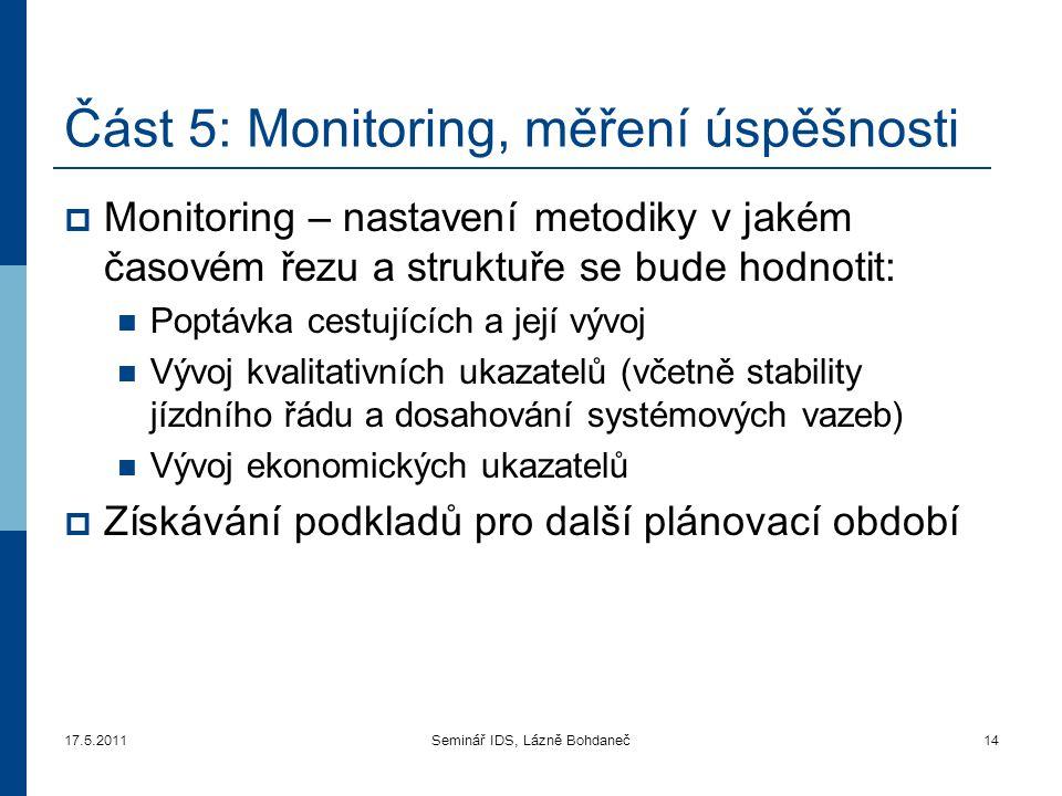17.5.2011Seminář IDS, Lázně Bohdaneč14 Část 5 : Monitoring, měření úspěšnosti  Monitorin g – nastavení metodiky v jakém časovém řezu a struktuře se b