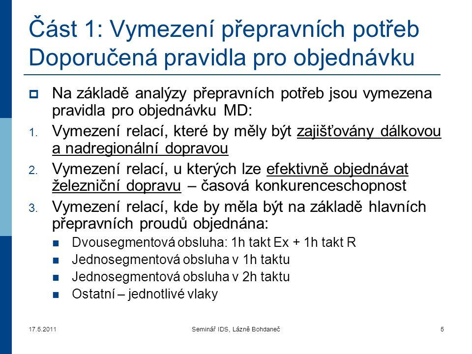 17.5.2011Seminář IDS, Lázně Bohdaneč5 Část 1: Vymezení přepravních potřeb Doporučená pravidla pro objednávku  Na základě analýzy přepravních potřeb jsou vymezena pravidla pro objednávku MD: 1.