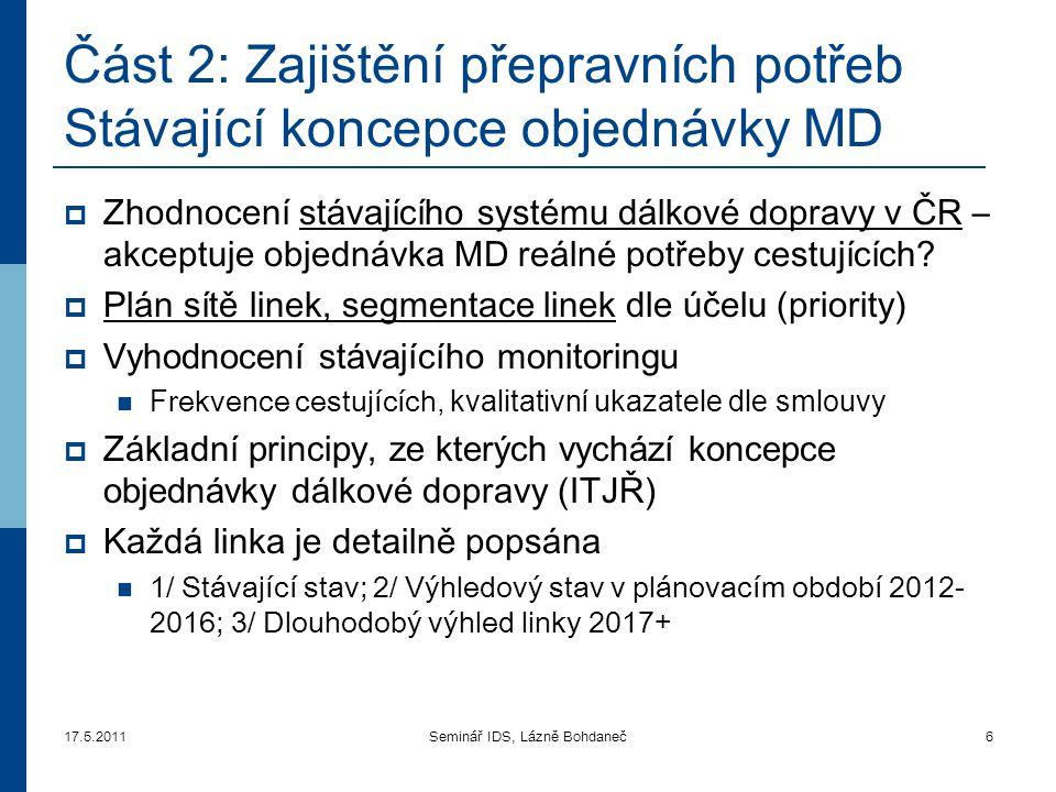17.5.2011Seminář IDS, Lázně Bohdaneč6 Část 2: Zajištění přepravních potřeb Stávající koncepce objednávky MD  Zhodnocení stávajícího systému dálkové d
