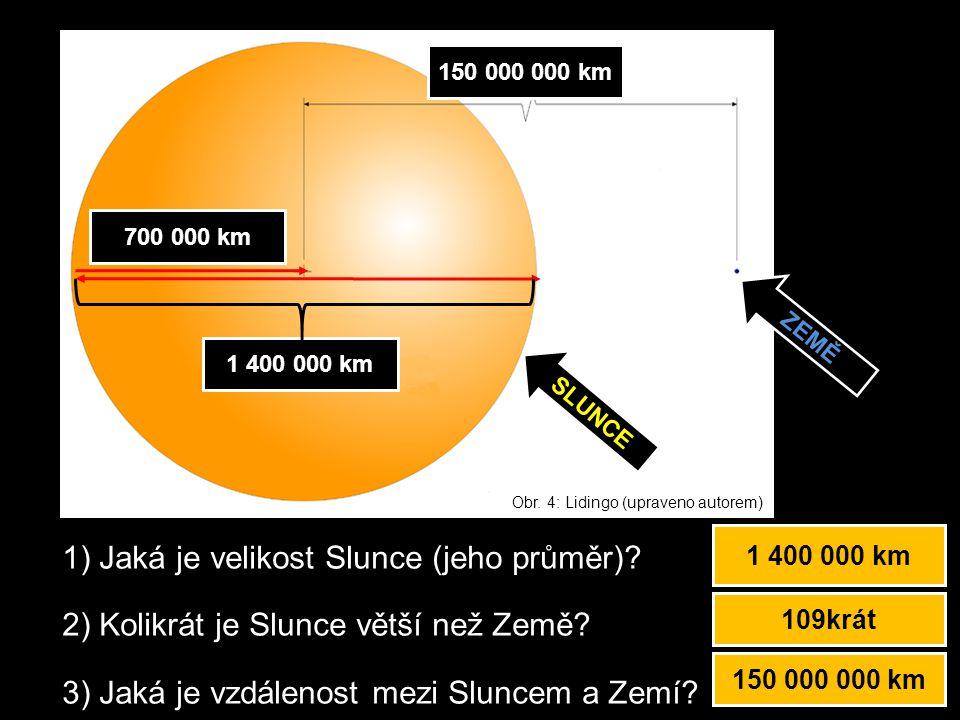150 000 000 km ZEMĚ SLUNCE Obr. 4: Lidingo (upraveno autorem) 700 000 km 1 400 000 km 1) Jaká je velikost Slunce (jeho průměr)? 2) Kolikrát je Slunce