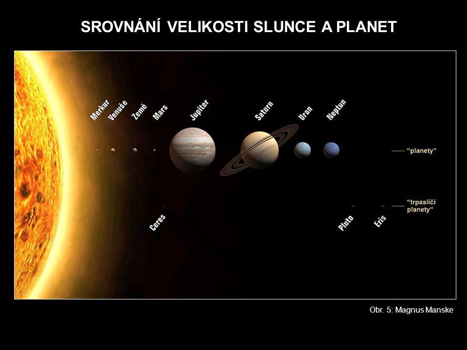 Stavba Slunce Přečti si text týkající se stavby Slunce a doplň do obrázku jeho části.