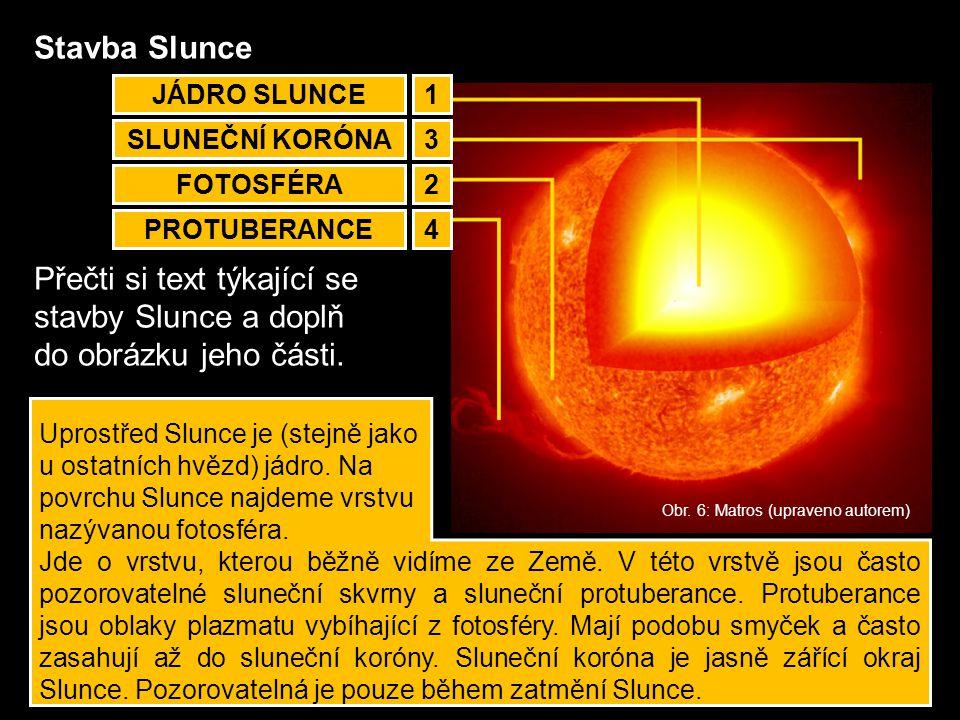 Stavba Slunce Přečti si text týkající se stavby Slunce a doplň do obrázku jeho části. JÁDRO SLUNCE SLUNEČNÍ KORÓNA FOTOSFÉRA PROTUBERANCE Uprostřed Sl