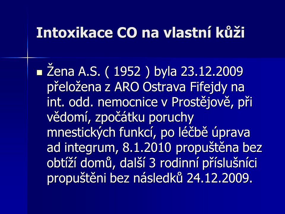 Intoxikace CO na vlastní kůži  Žena A.S. ( 1952 ) byla 23.12.2009 přeložena z ARO Ostrava Fifejdy na int. odd. nemocnice v Prostějově, při vědomí, zp