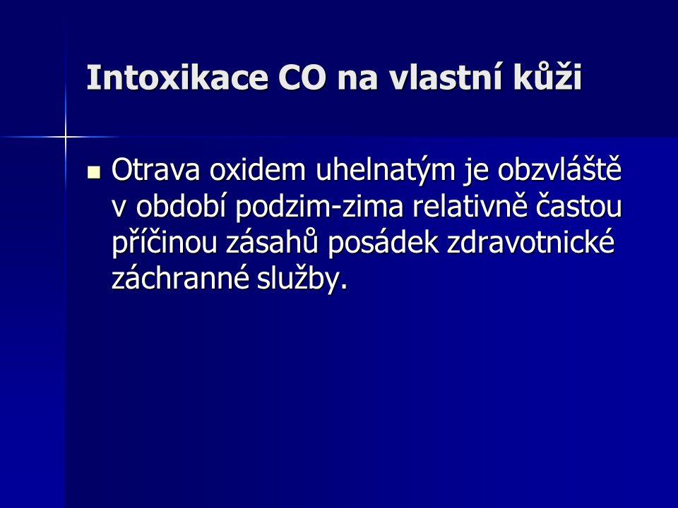 Intoxikace CO na vlastní kůži  Otrava oxidem uhelnatým je obzvláště v období podzim-zima relativně častou příčinou zásahů posádek zdravotnické záchra