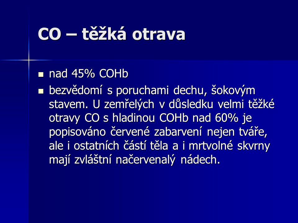 CO – těžká otrava  nad 45% COHb  bezvědomí s poruchami dechu, šokovým stavem. U zemřelých v důsledku velmi těžké otravy CO s hladinou COHb nad 60% j